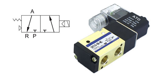 3-way solenoid valve inlet and outlet