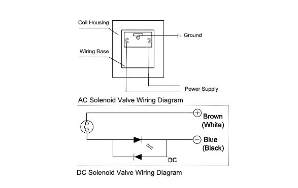 How to    Wire    a    Solenoid    Valve