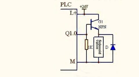 PLC controlling solenoid valve follower form