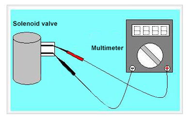 How to Test Automatic Transmission Solenoid Valve?